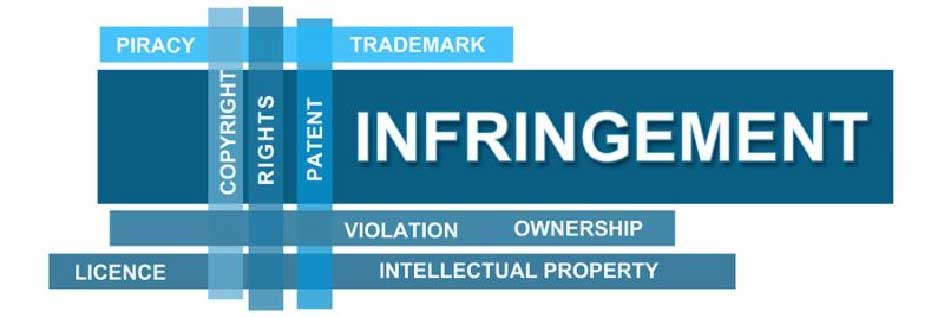 An image displaying the words piracy, trademark, copyright, rights, patent, infringement, liscense, violation, ownership, and intellectual property